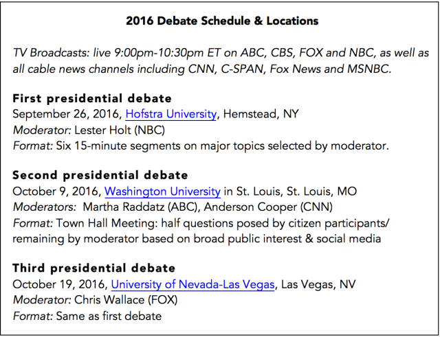 presidential-debate-schedule