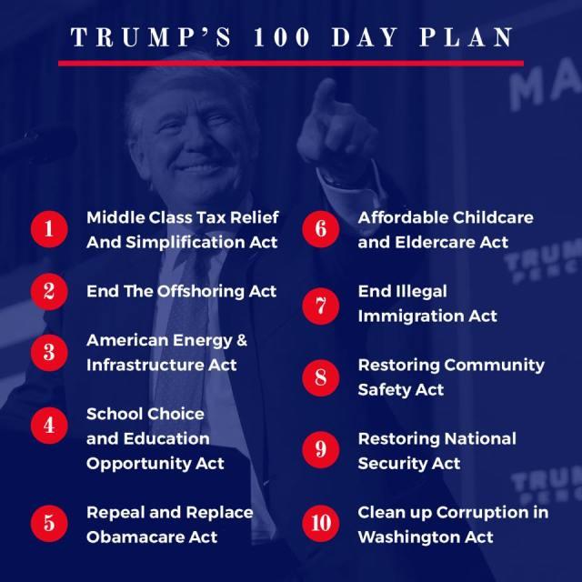 trump100dayplan